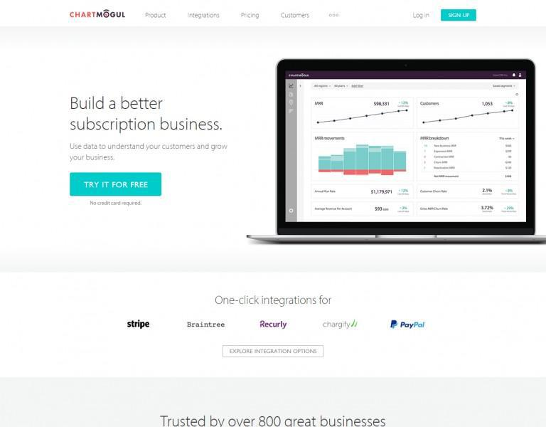 How to create a SaaS homepage that converts | Growth Manifesto